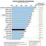 2010 Texas Residential Electric Provider Customer Satisfaction Study