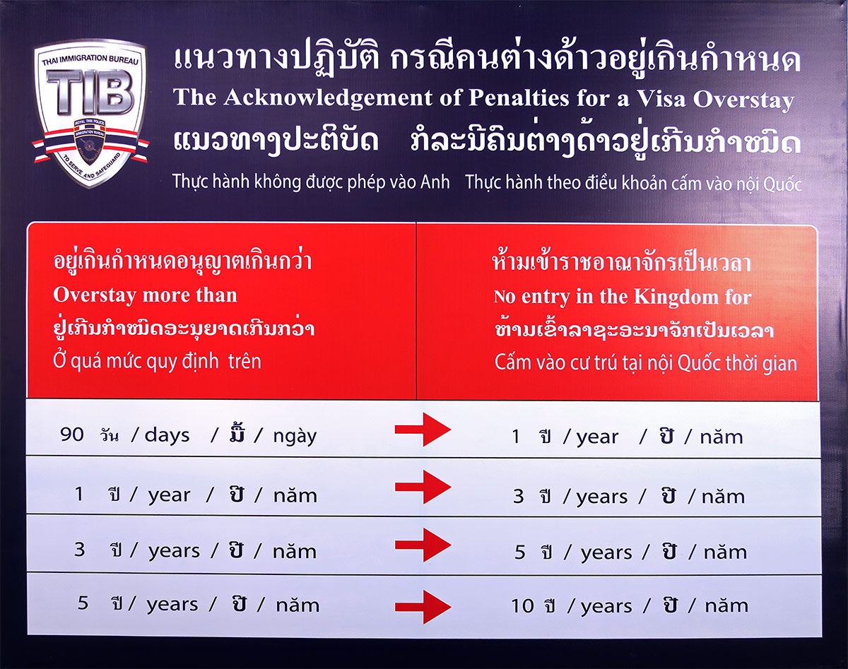 Things not to do in Thailand - Thai Immigration Bureau – Penalties for a Visa Overstay Image take on September 2015