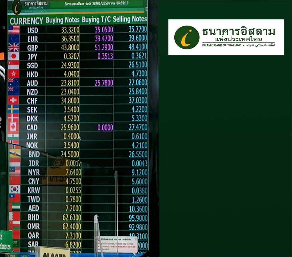 Bank of thailand forex rates