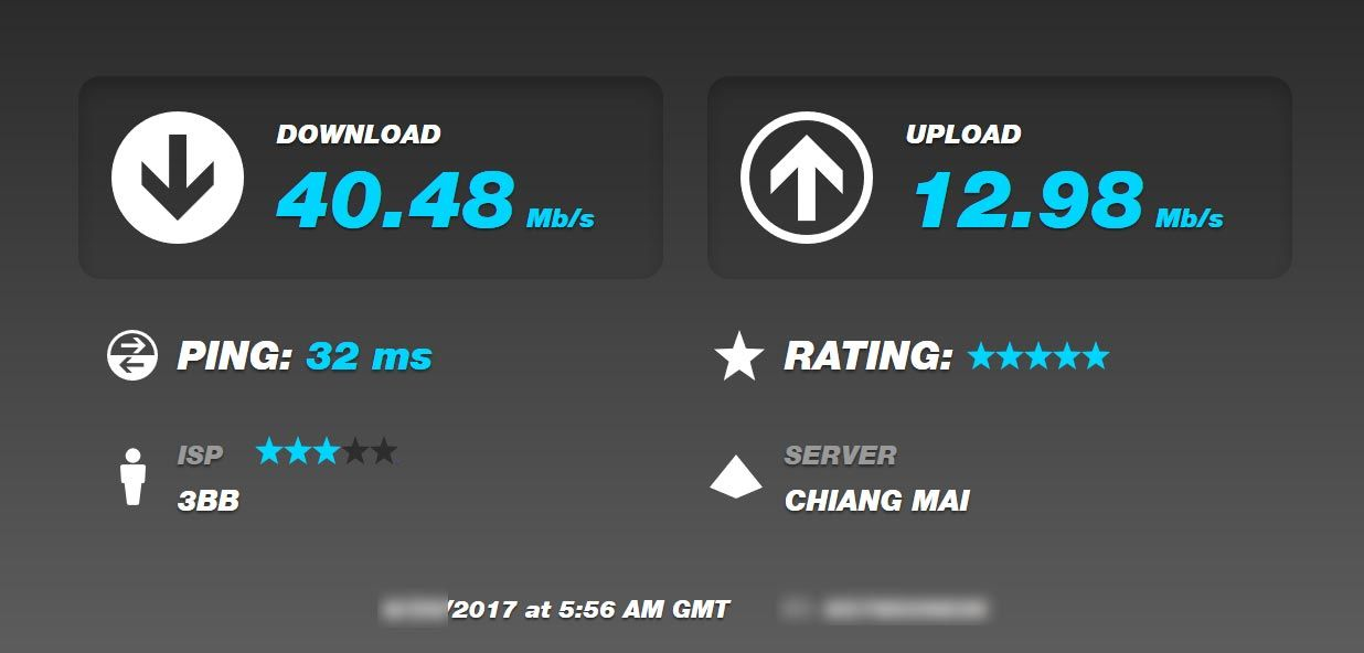 My internet speed in Chiang Mai