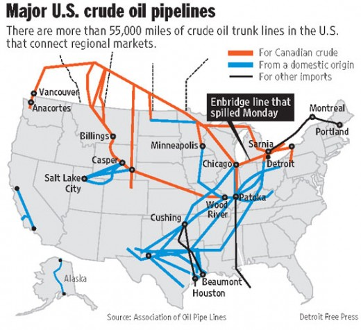 Major U.S. crude oil pipelines, more than 55,000 miles of piplines in U.S.