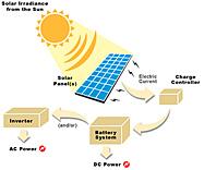 How do we get energy with solar energy